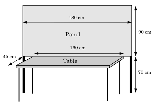 Exhibition configuration