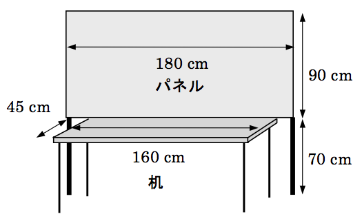 展示の詳細規定